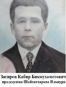 Загиров Кабир Бикмухаметович